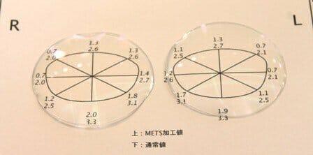 【実施例】 レンズを薄く軽く 遠視性乱視の場合