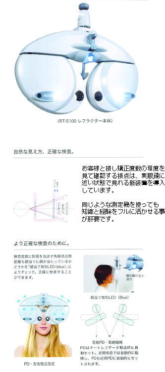 斜視測定ソフト