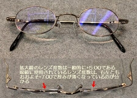 眼鏡正面と上方から