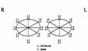 レンズの厚み概略
