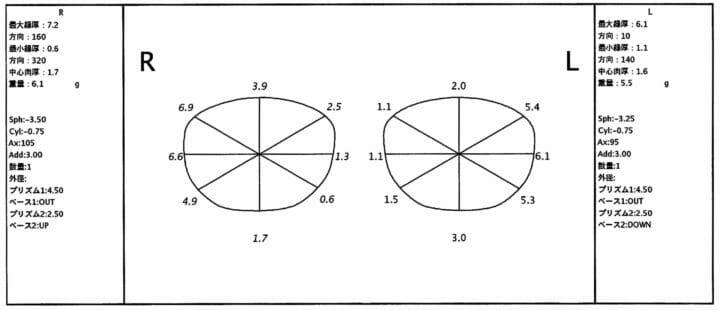 レンズ厚と重量