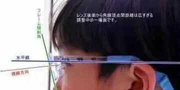 レンズ中心は3次元構成