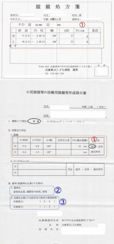 処方箋と治療用眼鏡製作指示書